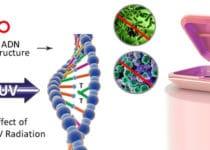 Smart Sanitizer Pro the ultraviolet viral disinfectant